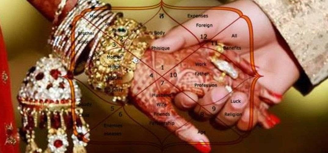 Top 100 Astrologers On Phone in Janakpuri District Centre