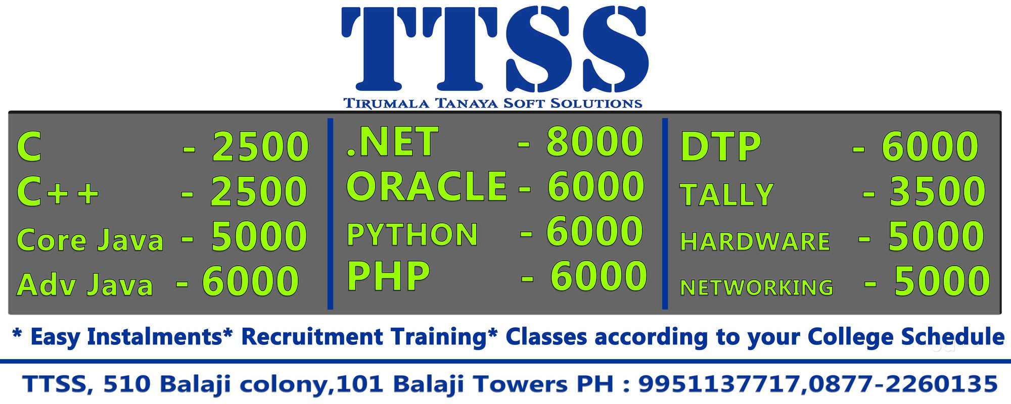 SQL Training Institutes in Tilak Road, Tirupati - Computer