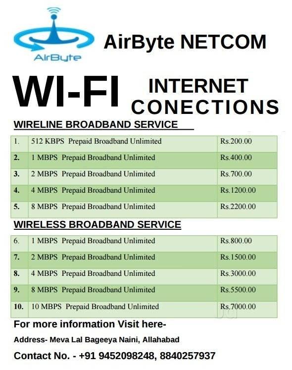 Top Internet Service Providers in Naini - Best Broadband Internet