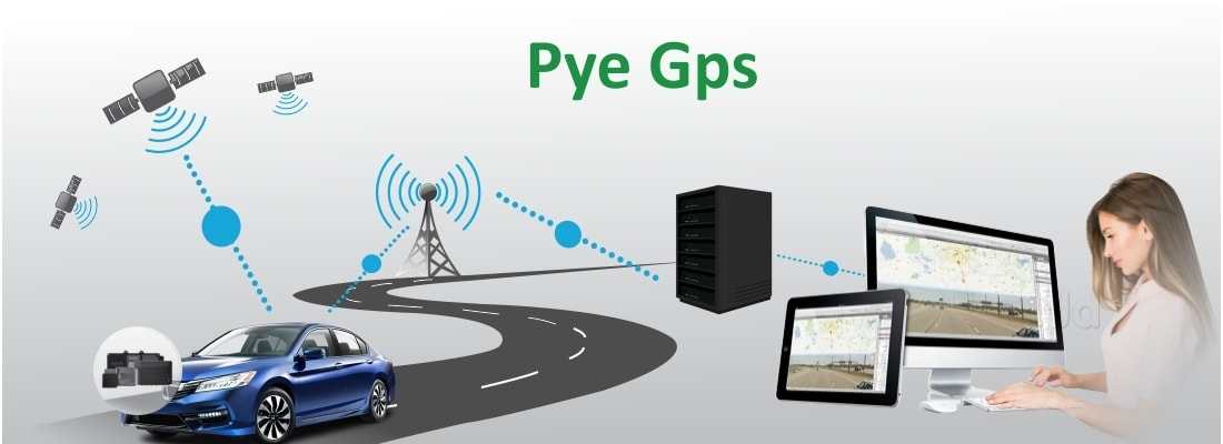 Top 30 Gps Vehicle Tracking System Dealers in Bhopal - Justdial