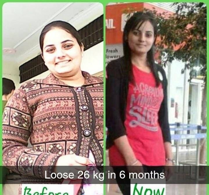 Top 100 Weight Loss Centres in Chandigarh - Best Slimming Centres