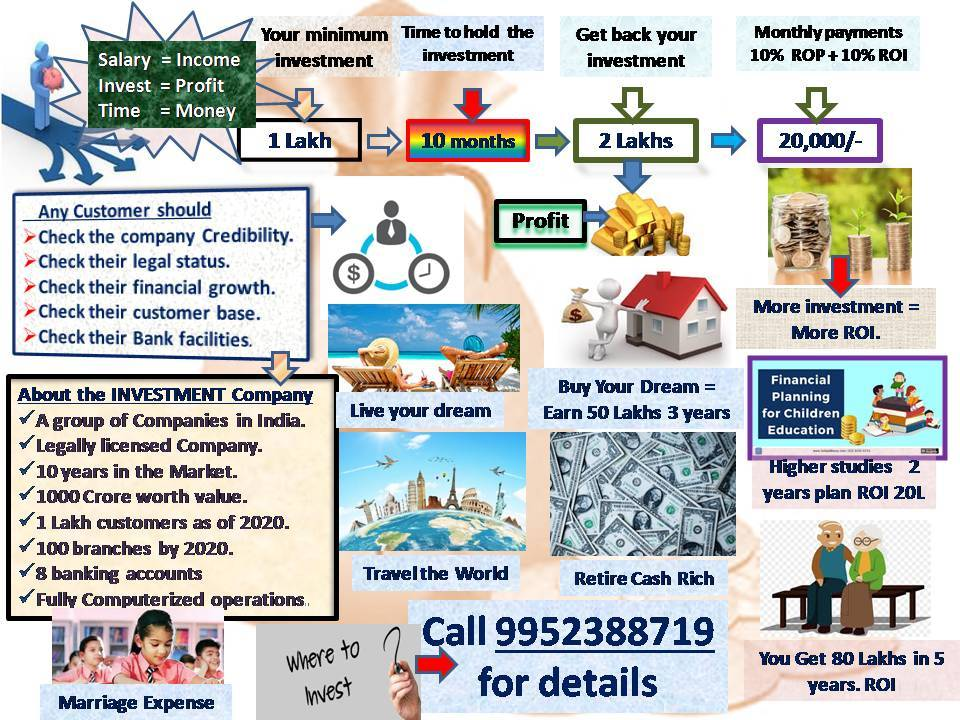 e0ff8576d5 Top 100 Investment Advisory Services in Chennai - Best Investment ...