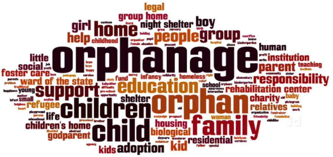 Top Childrens Homes in Goa - Best Orphanages Near Me - Justdial