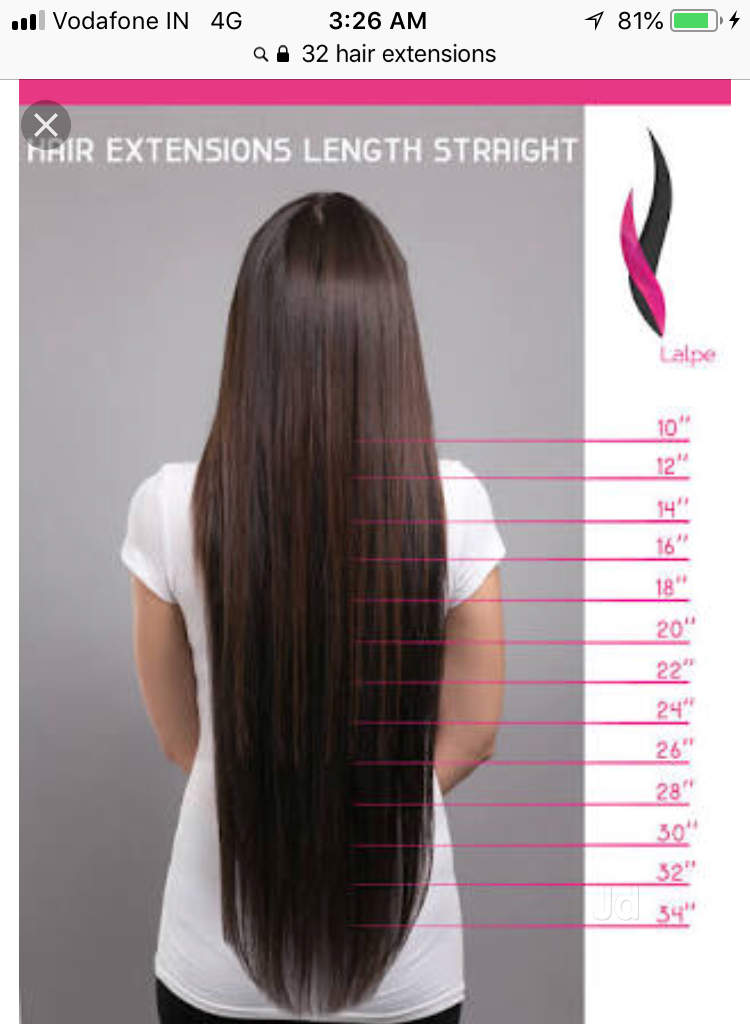 Top Human Hair Extension Manufacturers In Ina Market Delhi Justdial