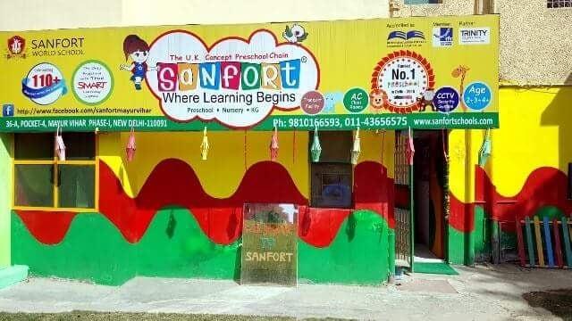 Top 10 Pre Schools In Mayur Vihar Phase 1 Best Preschools Delhi