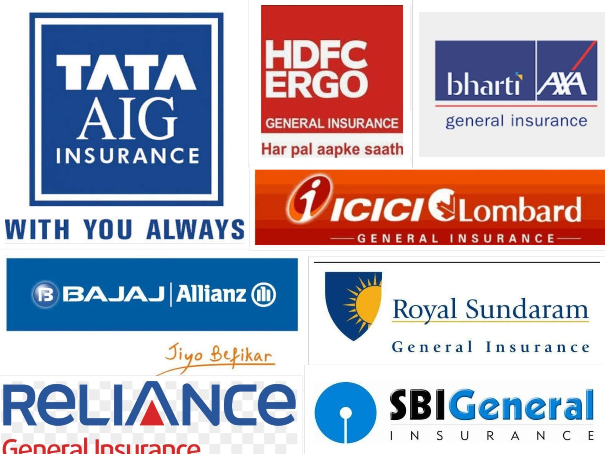 Image of: 1800 3009 Reliance Car Insurance Agents In Indore Justdial Top Reliance Car Insurance Agents In Indore Best Reliance Car