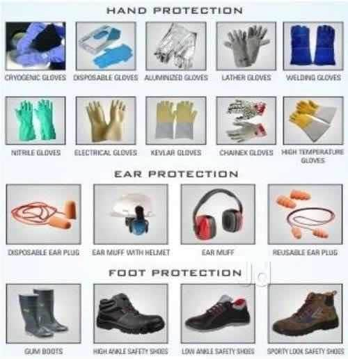 Top 10 Karam Safety Shoe Manufacturers in Wagholi - Best