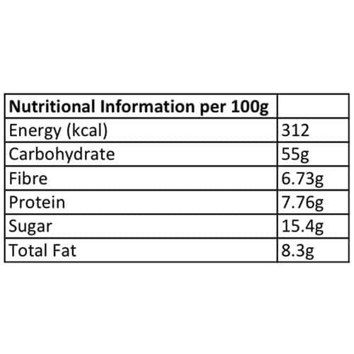 Nutribee Jaggery Bread