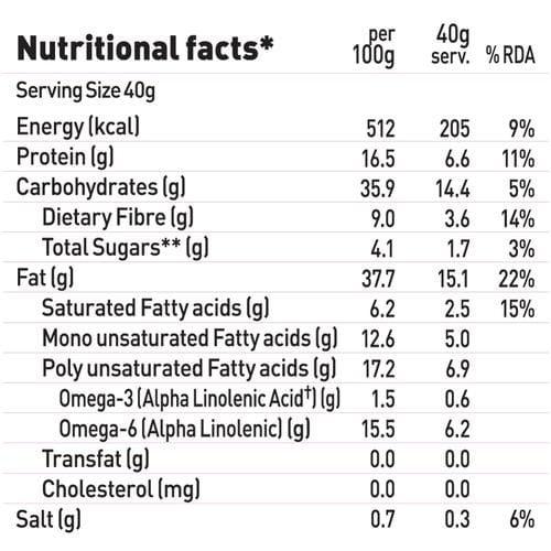 Yoga Bar Pizza Oregano Nuts & Seeds Trail Mix 40 Gm